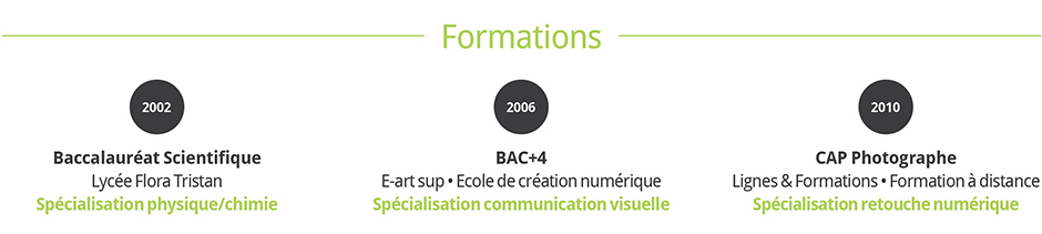 CV_Formations2k